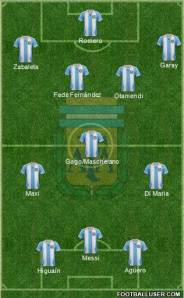 Argentina-formación