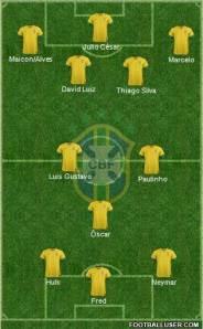 Brasil-formacion