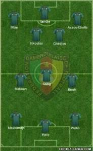 Camerun-formacion