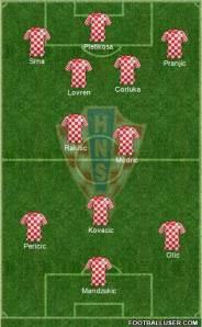Croacia-formacion