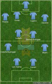 Uruguay-formacion