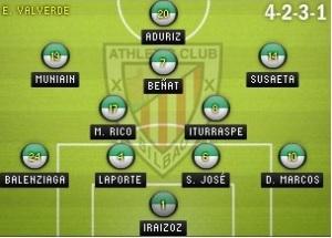 Alineación Athletic Club Bilbao