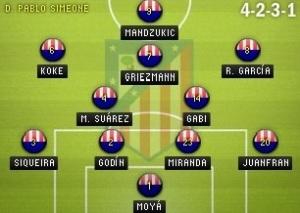 Alineación Atlético de Madrid