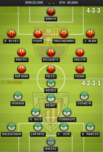 Barcelona-Athletic Club Bilbao