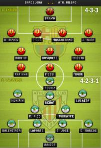 Barcelona-Athletic Club Bilbao