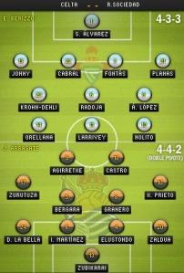 Celta-Real Sociedad