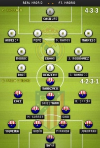 Real Madrid-Atlético de Madrid